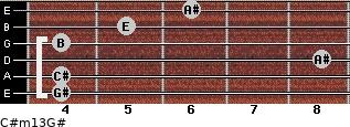 C#m13/G# for guitar on frets 4, 4, 8, 4, 5, 6