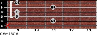C#m13/G# for guitar on frets x, 11, 9, 9, 11, 9