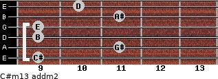 C#m13 add(m2) for guitar on frets 9, 11, 9, 9, 11, 10