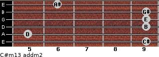 C#m13 add(m2) for guitar on frets 9, 5, 9, 9, 9, 6
