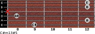 C#m13#5 for guitar on frets 9, 12, 8, x, 12, 12