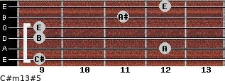 C#m13#5 for guitar on frets 9, 12, 9, 9, 11, 12