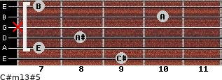 C#m13#5 for guitar on frets 9, 7, 8, x, 10, 7