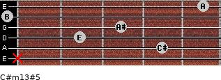 C#m13#5 for guitar on frets x, 4, 2, 3, 0, 5