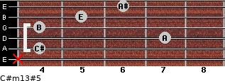 C#m13#5 for guitar on frets x, 4, 7, 4, 5, 6