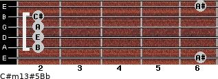 C#m13#5/Bb for guitar on frets 6, 2, 2, 2, 2, 6
