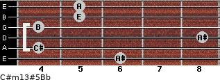 C#m13#5/Bb for guitar on frets 6, 4, 8, 4, 5, 5