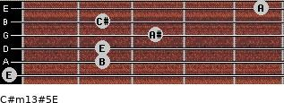 C#m13#5/E for guitar on frets 0, 2, 2, 3, 2, 5