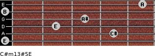 C#m13#5/E for guitar on frets 0, 4, 2, 3, 0, 5