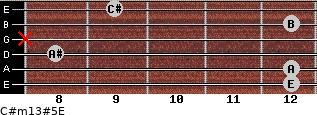 C#m13#5/E for guitar on frets 12, 12, 8, x, 12, 9
