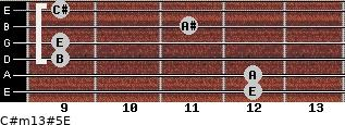 C#m13#5/E for guitar on frets 12, 12, 9, 9, 11, 9