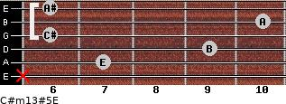 C#m13#5/E for guitar on frets x, 7, 9, 6, 10, 6
