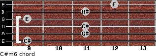 C#m6 for guitar on frets 9, 11, 11, 9, 11, 12