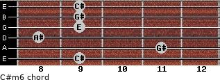 C#m6 for guitar on frets 9, 11, 8, 9, 9, 9