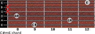 C#m6 for guitar on frets 9, 11, 8, x, x, 12