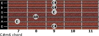 C#m6 for guitar on frets 9, 7, 8, 9, 9, 9