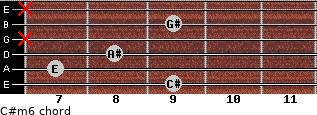 C#m6 for guitar on frets 9, 7, 8, x, 9, x
