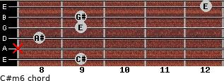C#m6 for guitar on frets 9, x, 8, 9, 9, 12