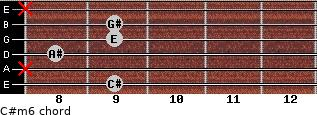 C#m6 for guitar on frets 9, x, 8, 9, 9, x