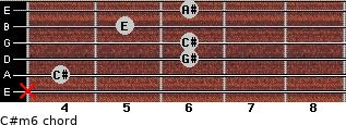 C#m6 for guitar on frets x, 4, 6, 6, 5, 6