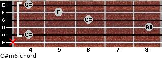 C#m6 for guitar on frets x, 4, 8, 6, 5, 4