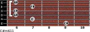 C#m6/11 for guitar on frets 9, 7, 6, 6, 7, 6