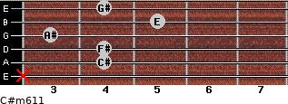 C#m6/11 for guitar on frets x, 4, 4, 3, 5, 4