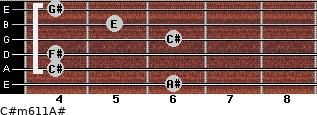 C#m6/11/A# for guitar on frets 6, 4, 4, 6, 5, 4