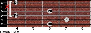 C#m6/11/A# for guitar on frets 6, 7, 4, 6, x, 4