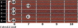 C#m6/11/A# for guitar on frets 6, 7, 6, 6, 7, 6