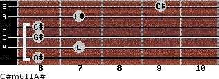 C#m6/11/A# for guitar on frets 6, 7, 6, 6, 7, 9