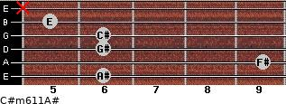 C#m6/11/A# for guitar on frets 6, 9, 6, 6, 5, x
