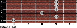 C#m6/11/A# for guitar on frets 6, 9, 8, 9, 9, 9