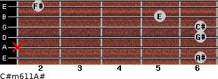 C#m6/11/A# for guitar on frets 6, x, 6, 6, 5, 2