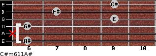 C#m6/11/A# for guitar on frets 6, x, 6, 9, 7, 9