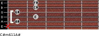 C#m6/11/A# for guitar on frets x, 1, 2, 1, 2, 2