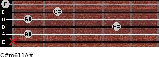 C#m6/11/A# for guitar on frets x, 1, 4, 1, 2, 0