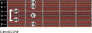 C#m6/11/F# for guitar on frets 2, 1, 2, 1, 2, 2