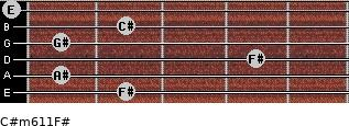 C#m6/11/F# for guitar on frets 2, 1, 4, 1, 2, 0