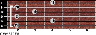 C#m6/11/F# for guitar on frets 2, 4, 2, 3, 2, 4