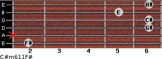 C#m6/11/F# for guitar on frets 2, x, 6, 6, 5, 6