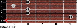 C#m6/11/F# for guitar on frets x, 9, 6, 6, 5, 6