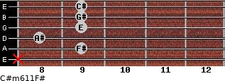 C#m6/11/F# for guitar on frets x, 9, 8, 9, 9, 9