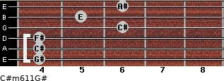 C#m6/11/G# for guitar on frets 4, 4, 4, 6, 5, 6