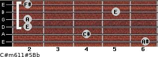 C#m6/11#5/Bb for guitar on frets 6, 4, 2, 2, 5, 2