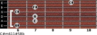 C#m6/11#5/Bb for guitar on frets 6, 7, 7, 6, 7, 9