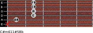 C#m6/11#5/Bb for guitar on frets x, 1, 2, 2, 2, 2