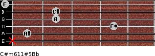 C#m6/11#5/Bb for guitar on frets x, 1, 4, 2, 2, 0