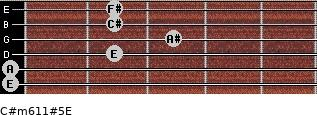 C#m6/11#5/E for guitar on frets 0, 0, 2, 3, 2, 2