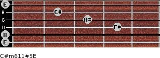 C#m6/11#5/E for guitar on frets 0, 0, 4, 3, 2, 0
